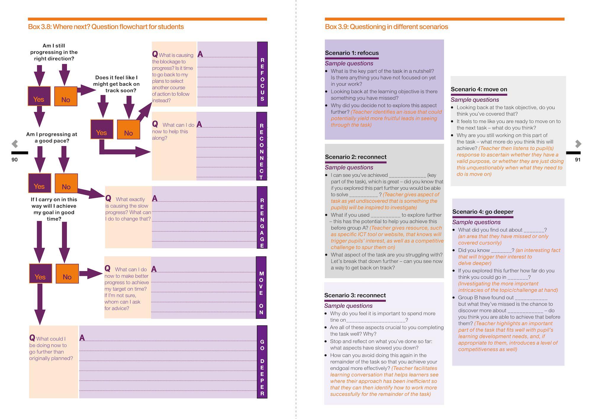 Curriculum Toolkit Sample Resource